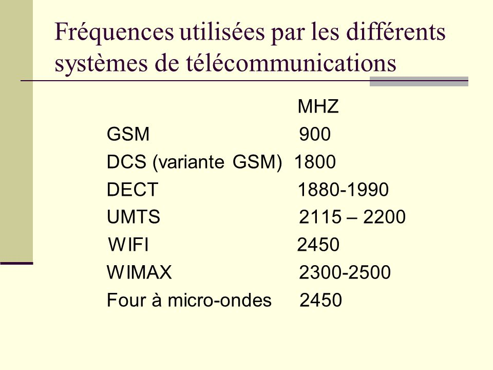 Fréquences utilisées par les différents systèmes de télécommunications