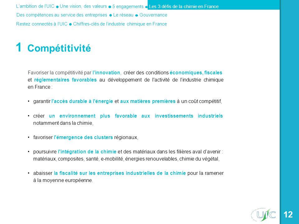 1 Compétitivité. Favoriser la compétitivité par l'innovation, créer des conditions économiques, fiscales.