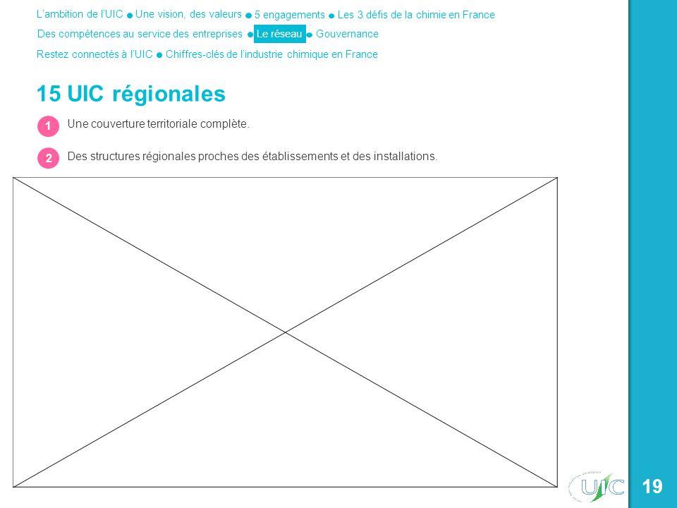 15 UIC régionales Une couverture territoriale complète. 1
