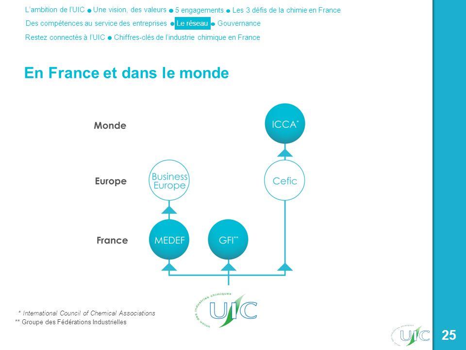 En France et dans le monde