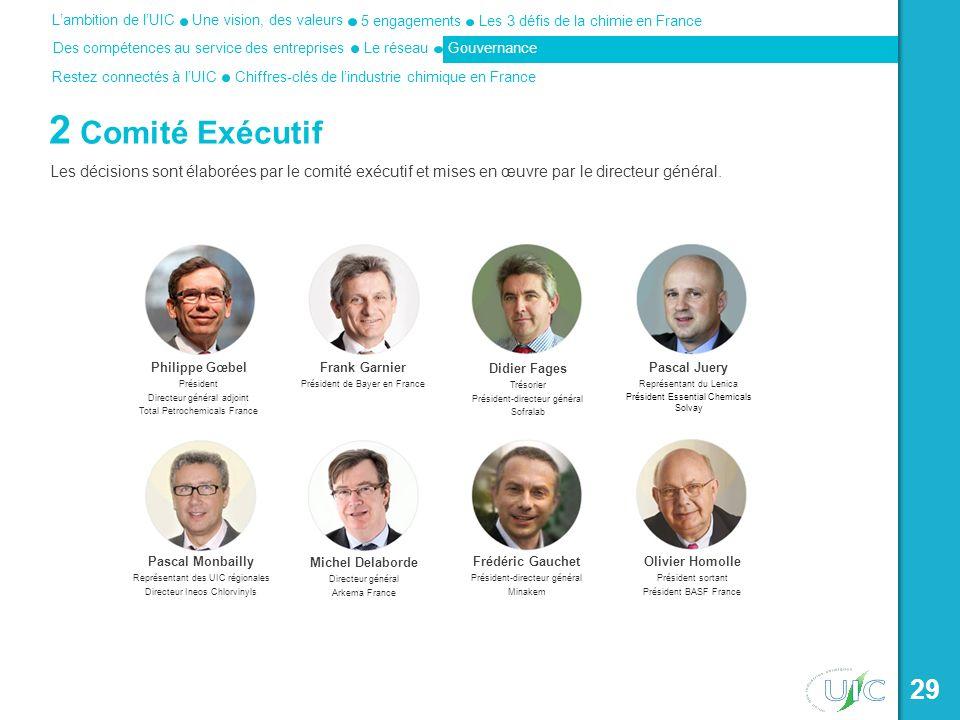 2 Comité Exécutif Les décisions sont élaborées par le comité exécutif et mises en œuvre par le directeur général.