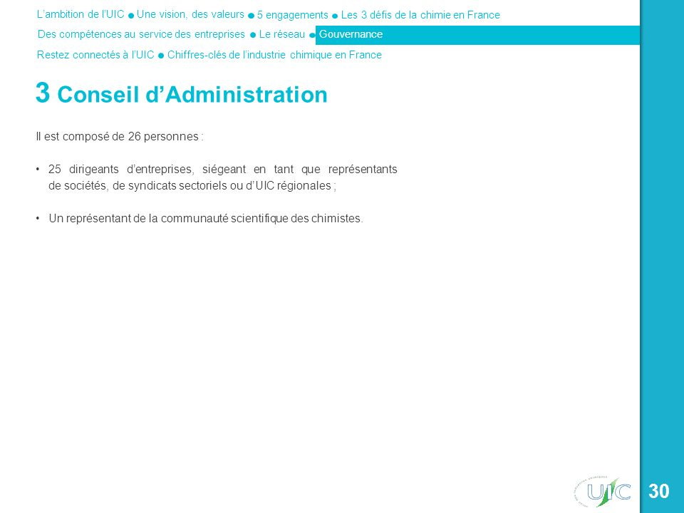 3 Conseil d'Administration