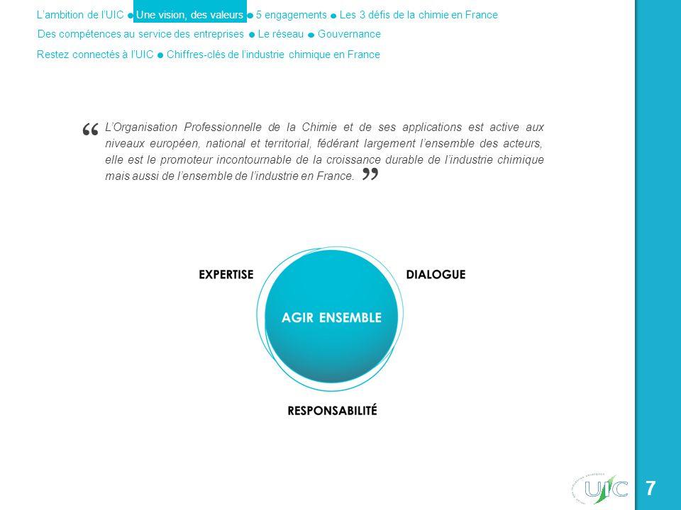L'Organisation Professionnelle de la Chimie et de ses applications est active aux niveaux européen, national et territorial, fédérant largement l'ensemble des acteurs, elle est le promoteur incontournable de la croissance durable de l'industrie chimique mais aussi de l'ensemble de l'industrie en France.