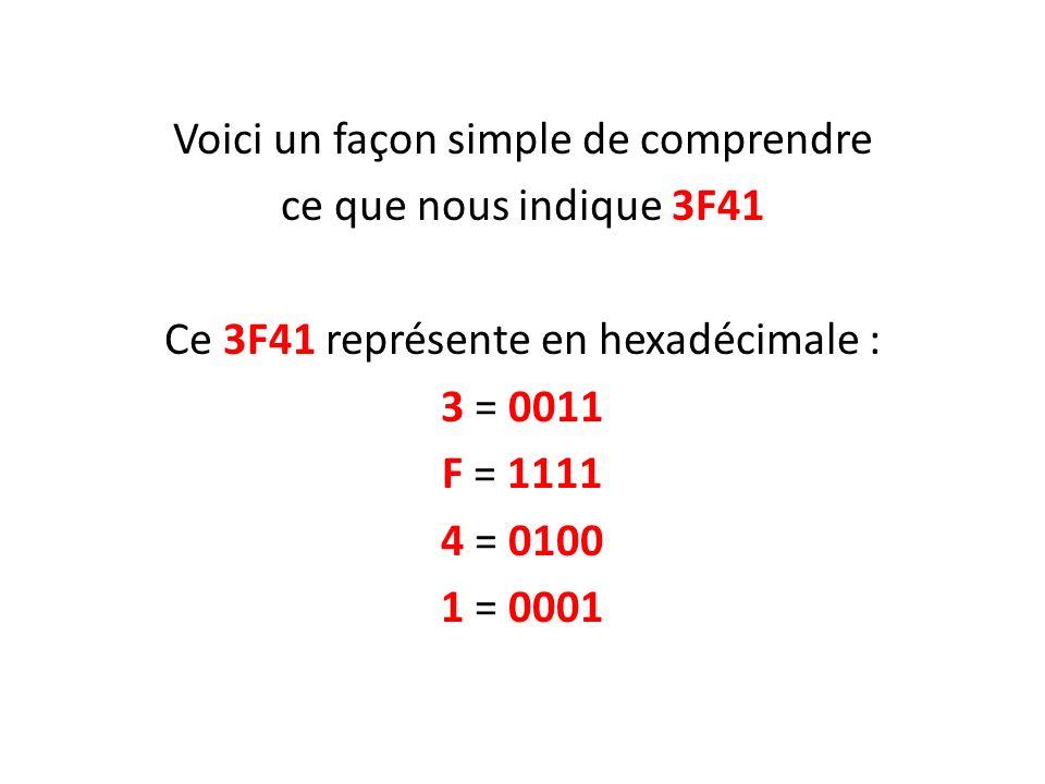 Voici un façon simple de comprendre ce que nous indique 3F41