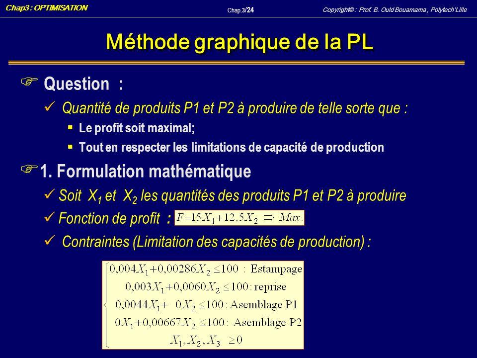 Méthode graphique de la PL