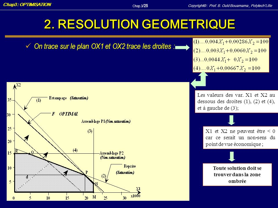 2. RESOLUTION GEOMETRIQUE