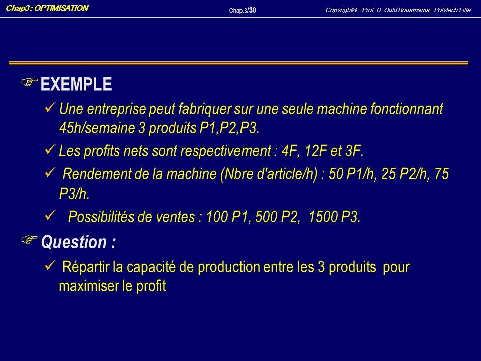 EXEMPLEUne entreprise peut fabriquer sur une seule machine fonctionnant 45h/semaine 3 produits P1,P2,P3.