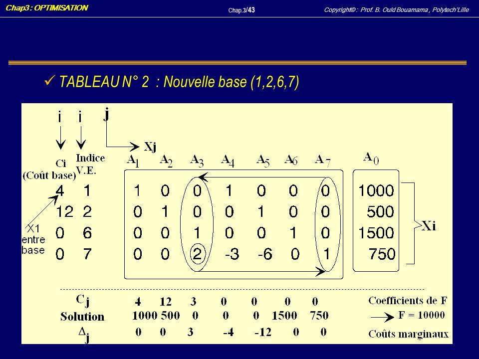 TABLEAU N° 2 : Nouvelle base (1,2,6,7)