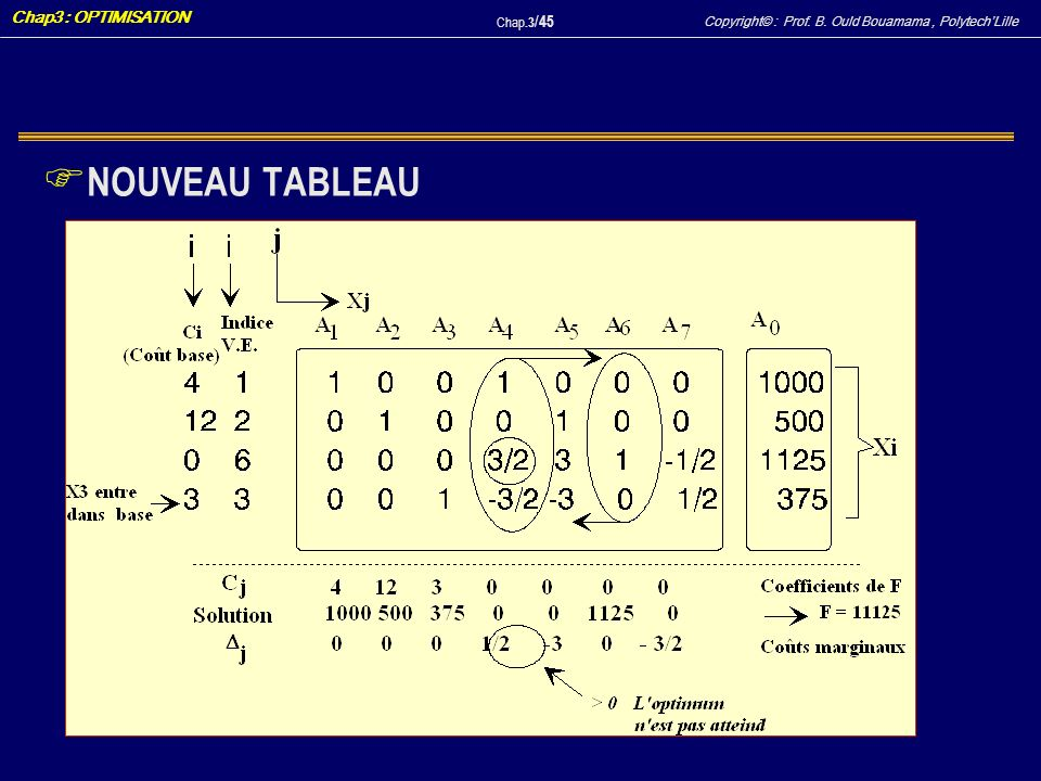 NOUVEAU TABLEAU Nouvelle base (1,2,6,3)