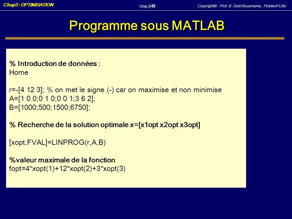 Programme sous MATLAB % Introduction de données : Home