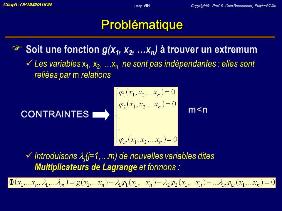 Problématique Soit une fonction g(x1, x2, …xn) à trouver un extremum