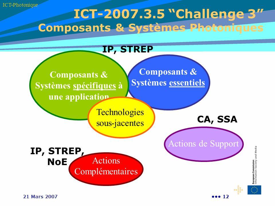 ICT-2007.3.5 Challenge 3 Composants & Systèmes Photoniques