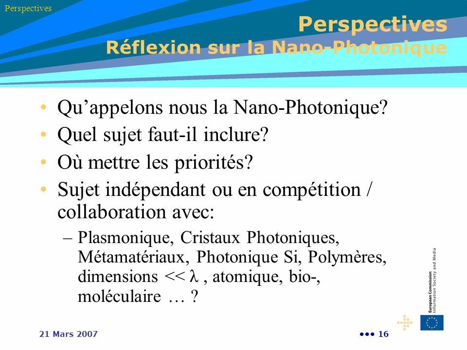 Perspectives Réflexion sur la Nano-Photonique