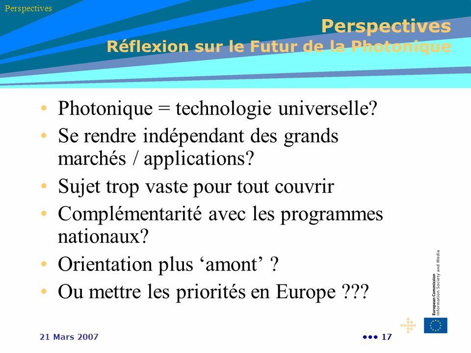 Perspectives Réflexion sur le Futur de la Photonique