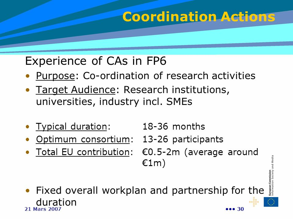 Coordination Actions Experience of CAs in FP6