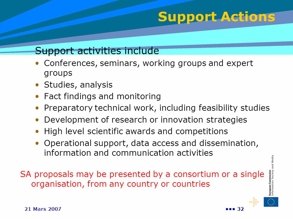 Support Actions Support activities include