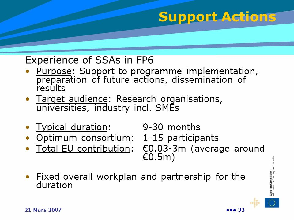 Support Actions Experience of SSAs in FP6