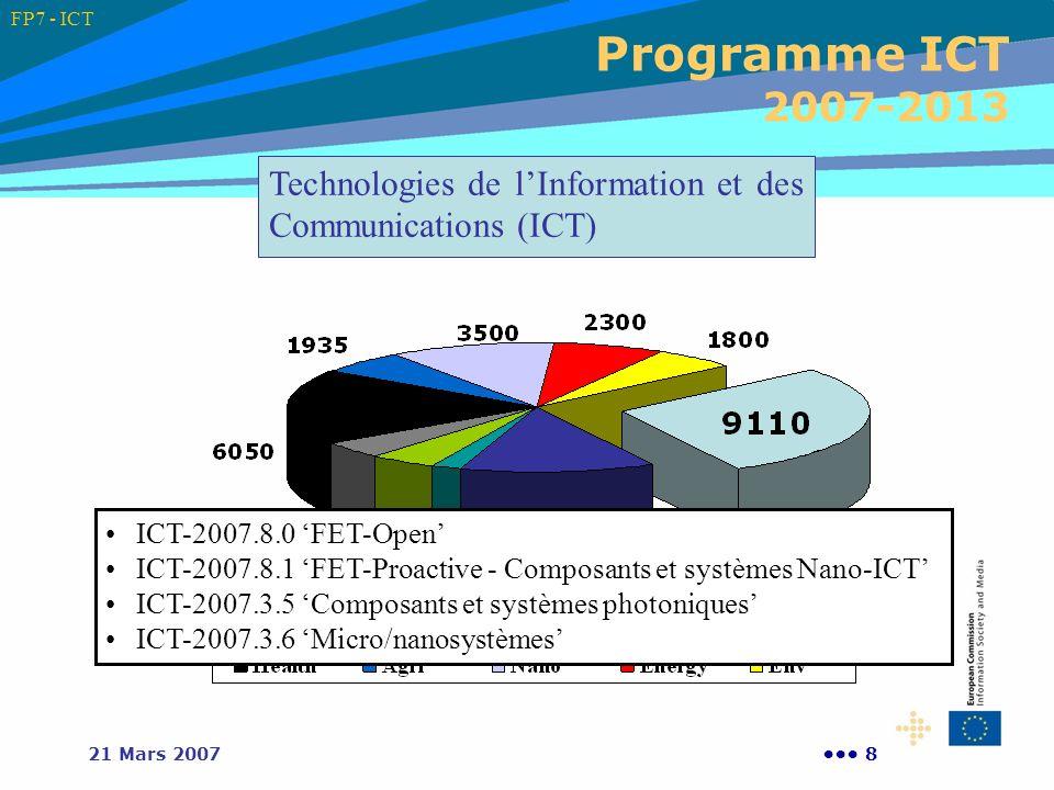 FP7 - ICT Programme ICT 2007-2013. Technologies de l'Information et des Communications (ICT) ICT-2007.8.0 'FET-Open'