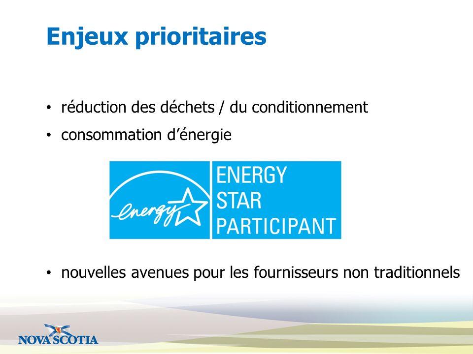 Enjeux prioritaires réduction des déchets / du conditionnement