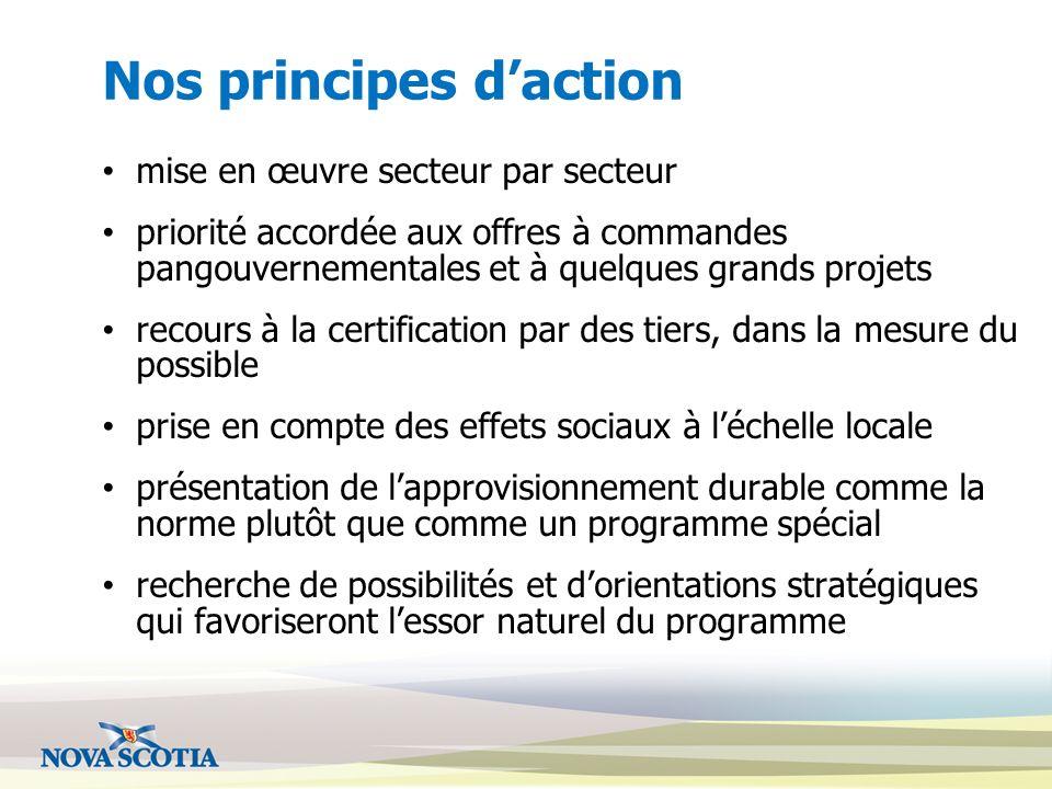Nos principes d'action