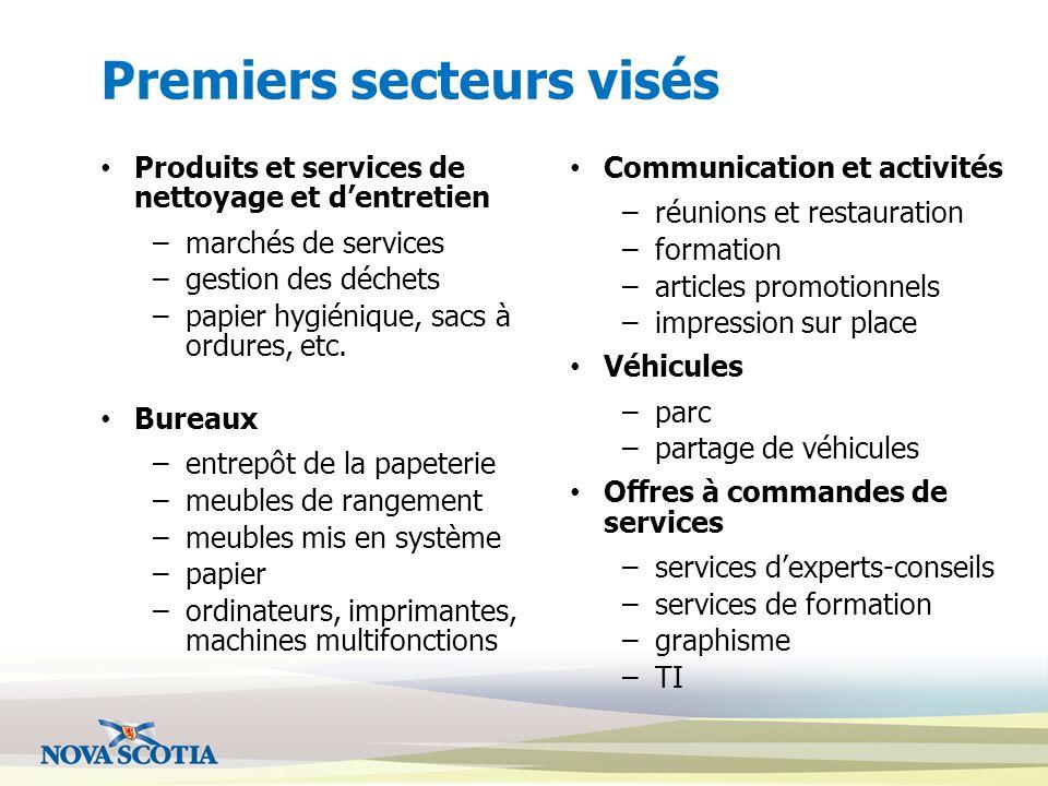 Premiers secteurs visés