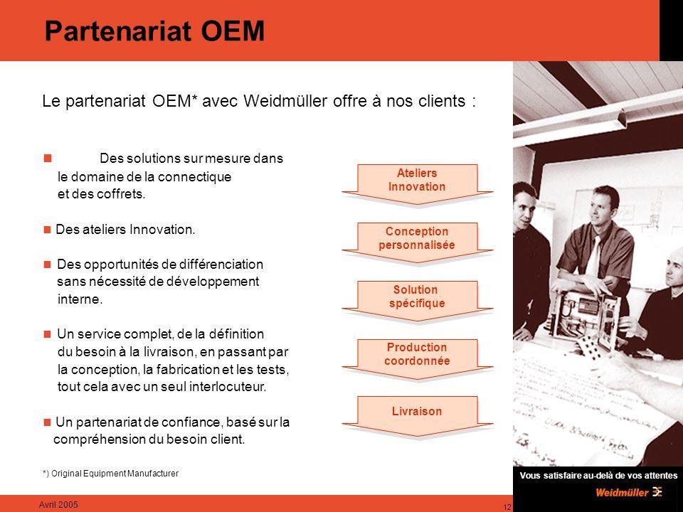 Partenariat OEM Le partenariat OEM* avec Weidmüller offre à nos clients :