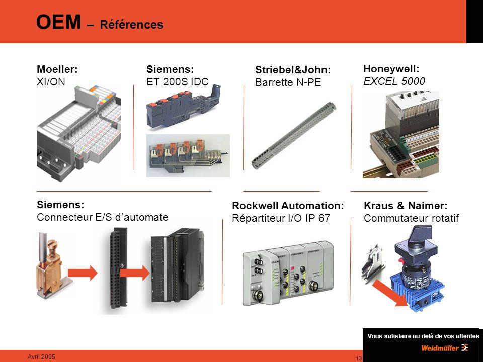 OEM – Références Moeller: XI/ON Siemens: ET 200S IDC Striebel&John: