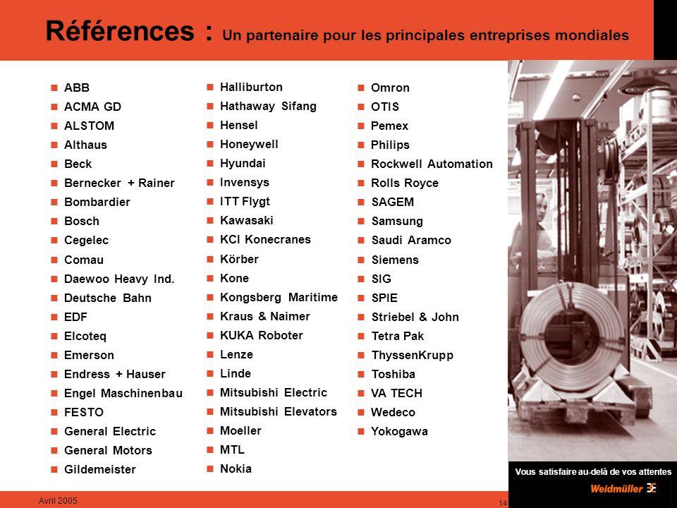 Références : Un partenaire pour les principales entreprises mondiales