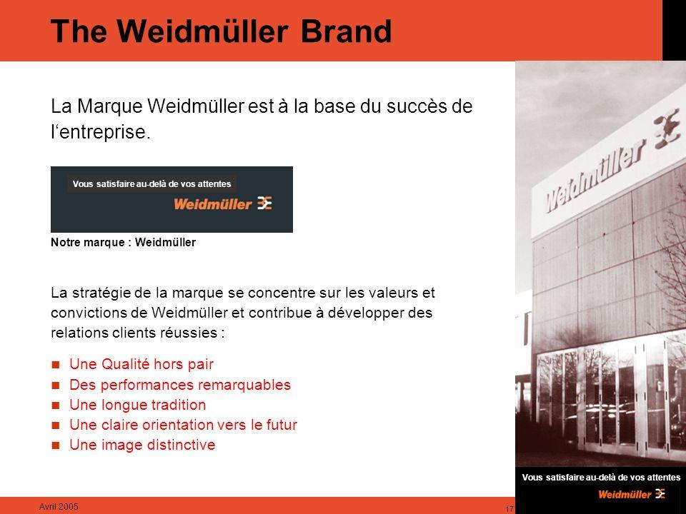 The Weidmüller Brand La Marque Weidmüller est à la base du succès de l'entreprise. Notre marque : Weidmüller.
