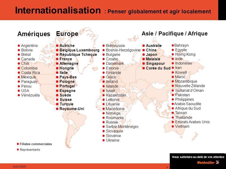 Internationalisation : Penser globalement et agir localement