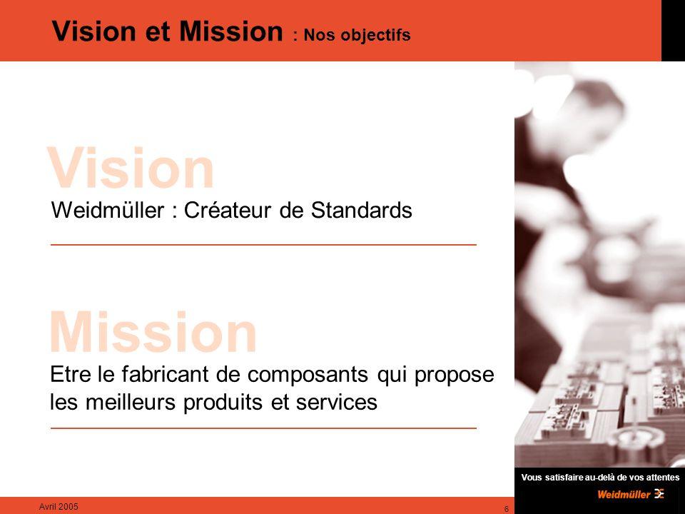 Vision et Mission : Nos objectifs