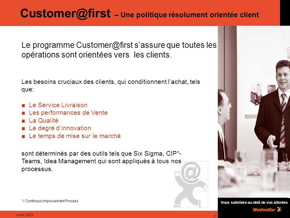 Customer@first – Une politique résolument orientée client