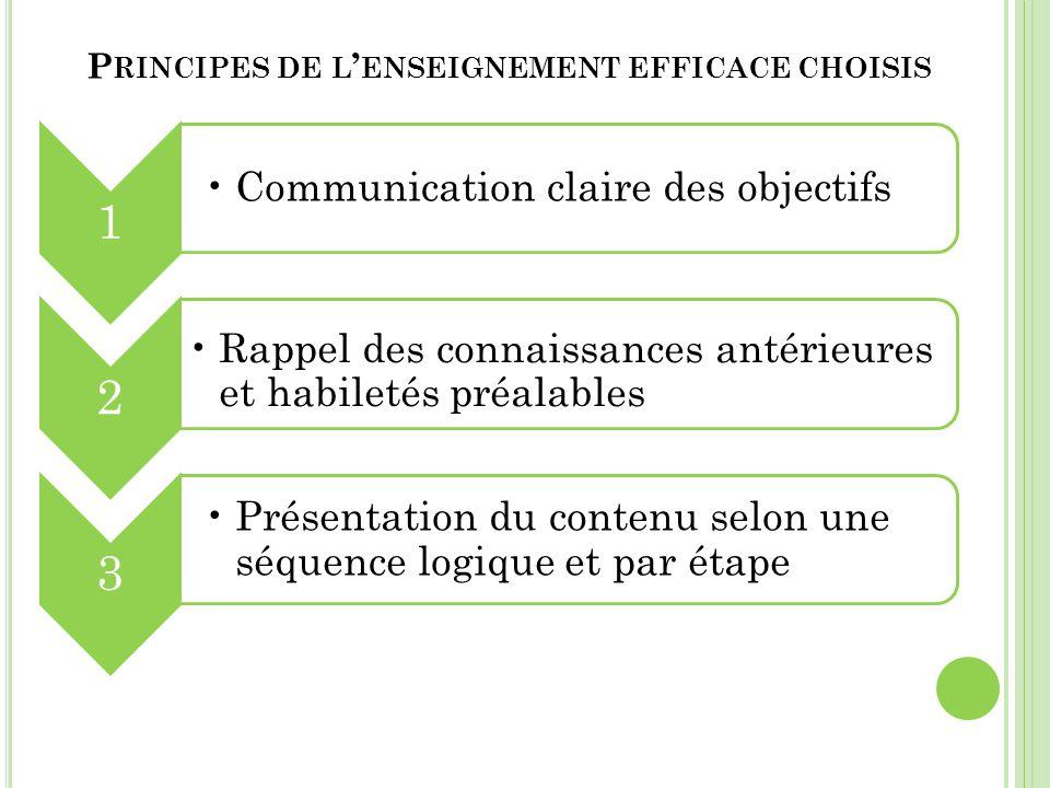 Principes de l'enseignement efficace choisis