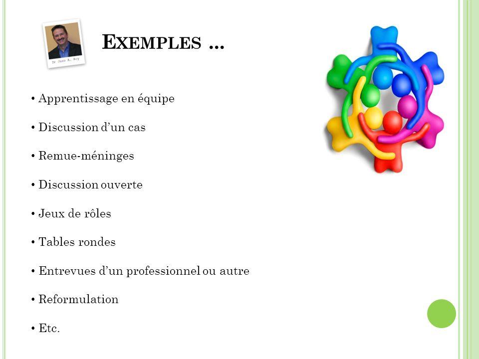 Exemples ... Apprentissage en équipe Discussion d'un cas