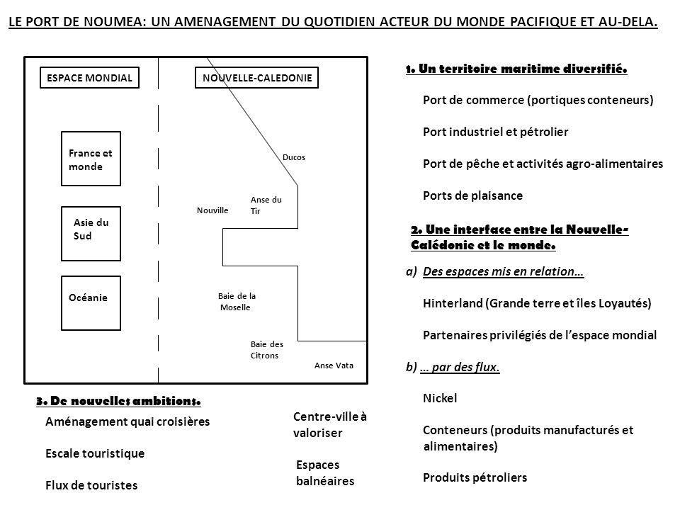 LE PORT DE NOUMEA: UN AMENAGEMENT DU QUOTIDIEN ACTEUR DU MONDE PACIFIQUE ET AU-DELA.