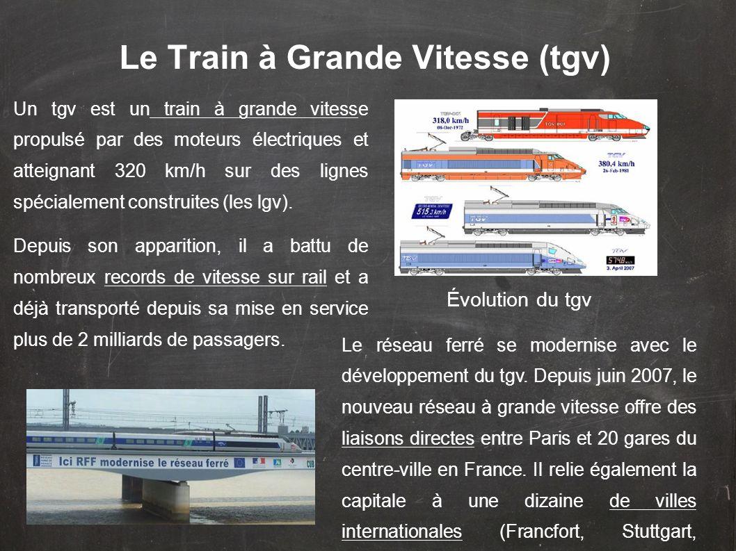 Le Train à Grande Vitesse (tgv)
