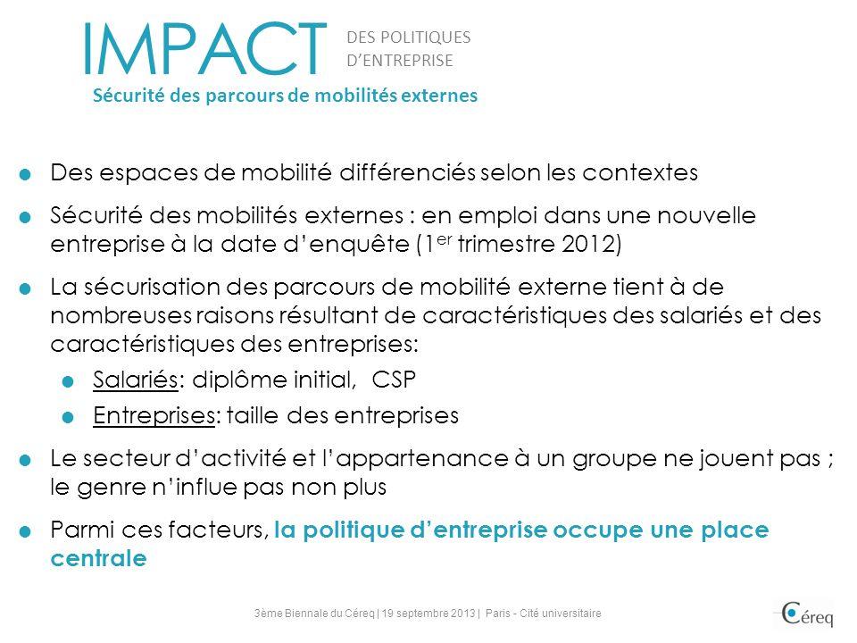 IMPACT Des espaces de mobilité différenciés selon les contextes