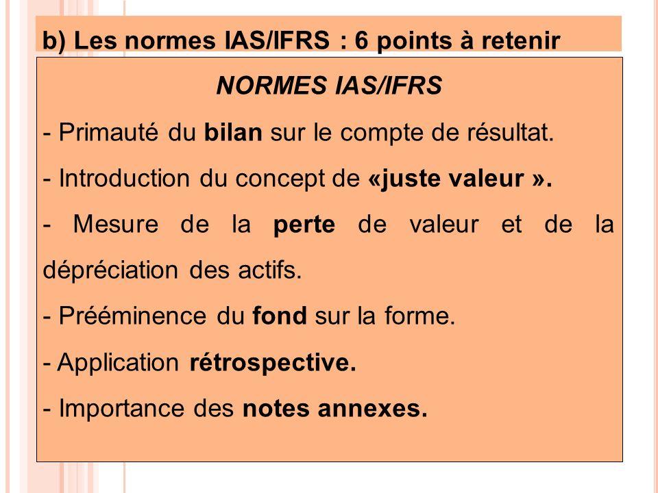 b) Les normes IAS/IFRS : 6 points à retenir