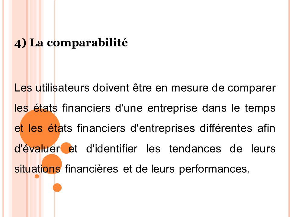 4) La comparabilité