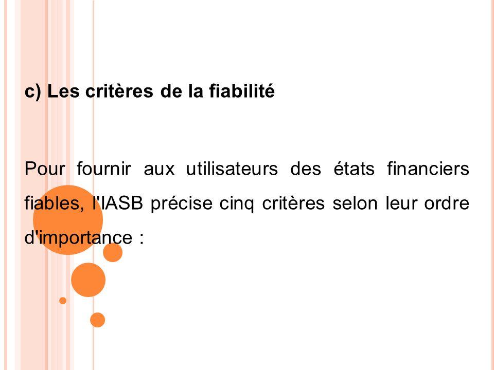 c) Les critères de la fiabilité