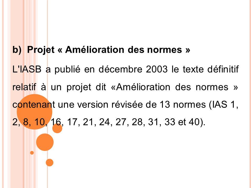 b) Projet « Amélioration des normes »
