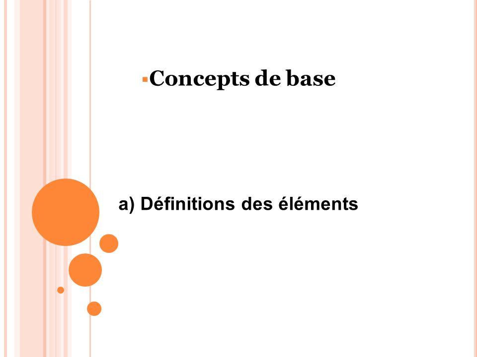 Concepts de base a) Définitions des éléments