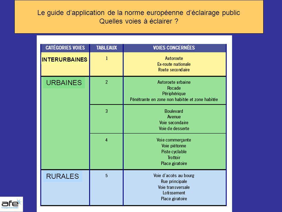 Le guide d'application de la norme européenne d'éclairage public