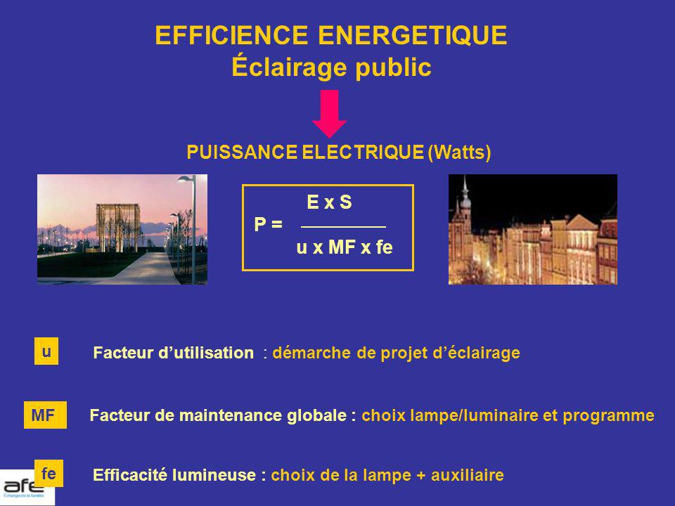 EFFICIENCE ENERGETIQUE PUISSANCE ELECTRIQUE (Watts)