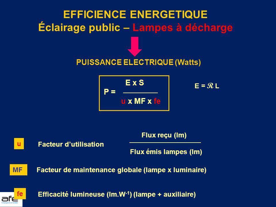 EFFICIENCE ENERGETIQUE Éclairage public – Lampes à décharge
