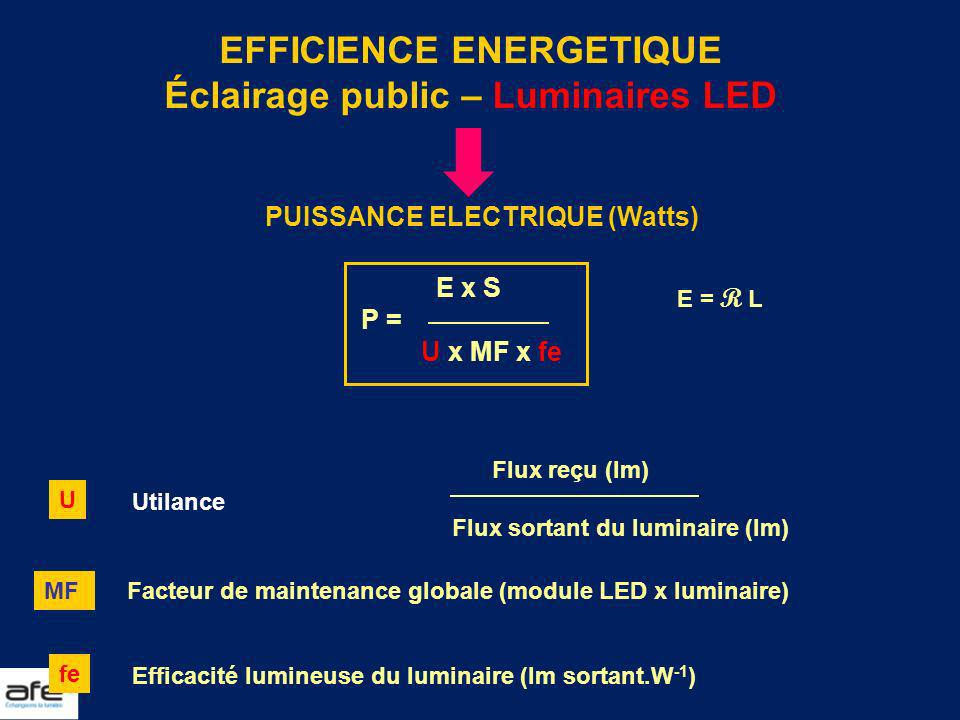 EFFICIENCE ENERGETIQUE Éclairage public – Luminaires LED