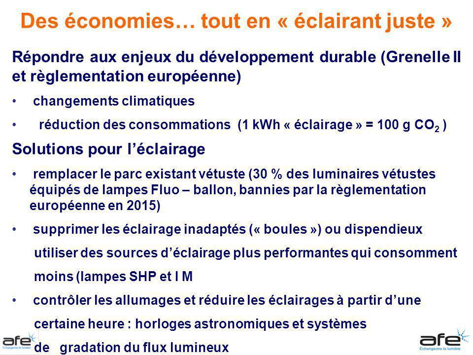 Des économies… tout en « éclairant juste »
