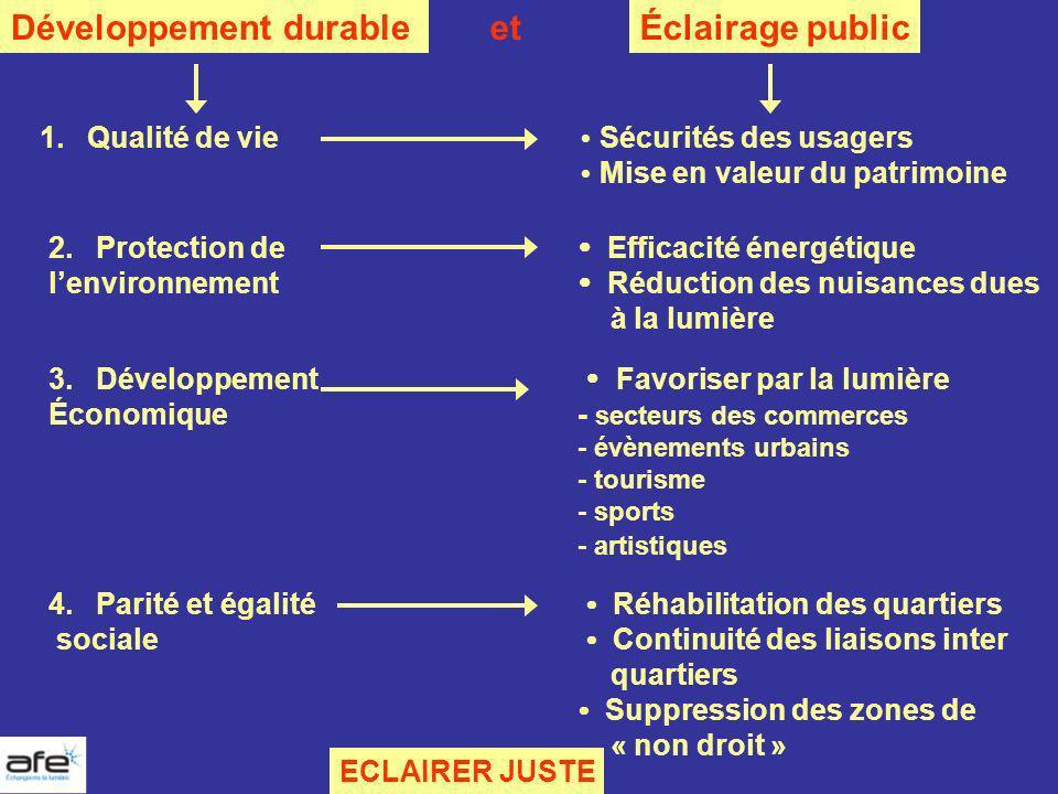 Développement durable et Éclairage public