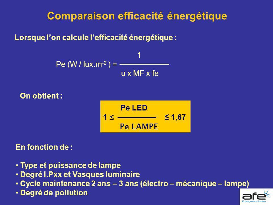 Comparaison efficacité énergétique