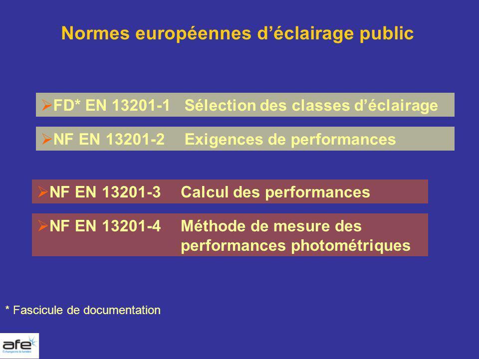 Normes européennes d'éclairage public